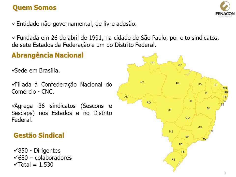 2 Quem Somos Abrangência Nacional Sede em Brasília. Filiada à Confederação Nacional do Comércio - CNC. Agrega 36 sindicatos (Sescons e Sescaps) nos Es