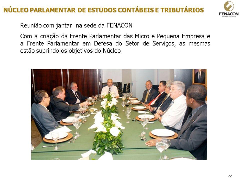 22 Reunião com jantar na sede da FENACON Com a criação da Frente Parlamentar das Micro e Pequena Empresa e a Frente Parlamentar em Defesa do Setor de