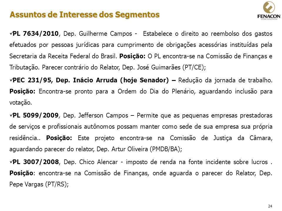 24 Assuntos de Interesse dos Segmentos PL 7634/2010, Dep. Guilherme Campos - Estabelece o direito ao reembolso dos gastos efetuados por pessoas jurídi