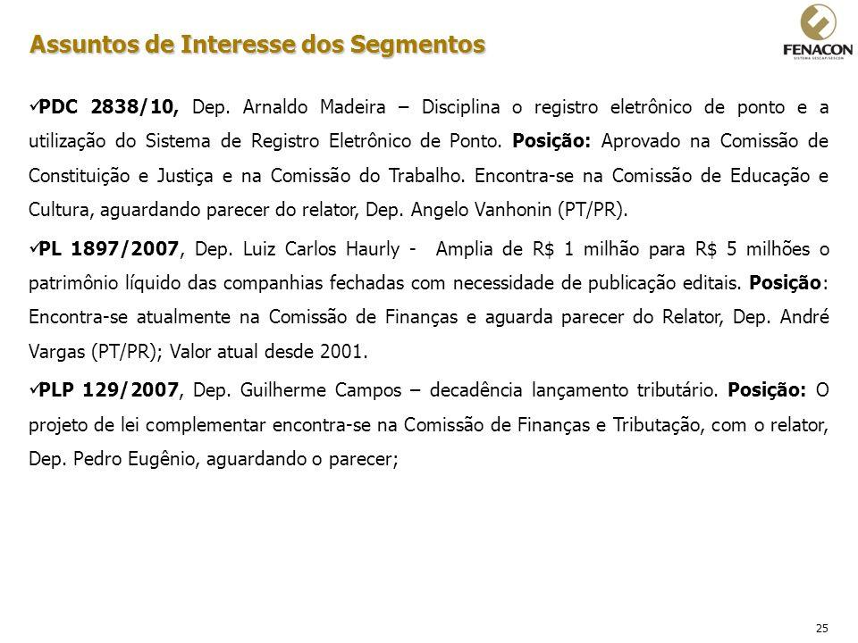 25 Assuntos de Interesse dos Segmentos PDC 2838/10, Dep. Arnaldo Madeira – Disciplina o registro eletrônico de ponto e a utilização do Sistema de Regi