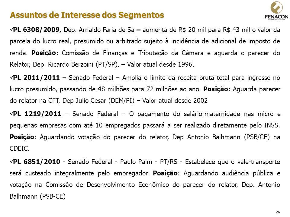 26 Assuntos de Interesse dos Segmentos PL 6308/2009, Dep. Arnaldo Faria de Sá – aumenta de R$ 20 mil para R$ 43 mil o valor da parcela do lucro real,