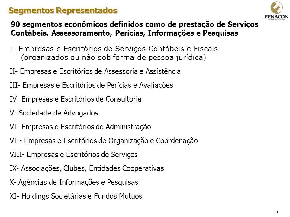 3 Segmentos Representados I- Empresas e Escritórios de Serviços Contábeis e Fiscais (organizados ou não sob forma de pessoa jurídica) II- Empresas e E
