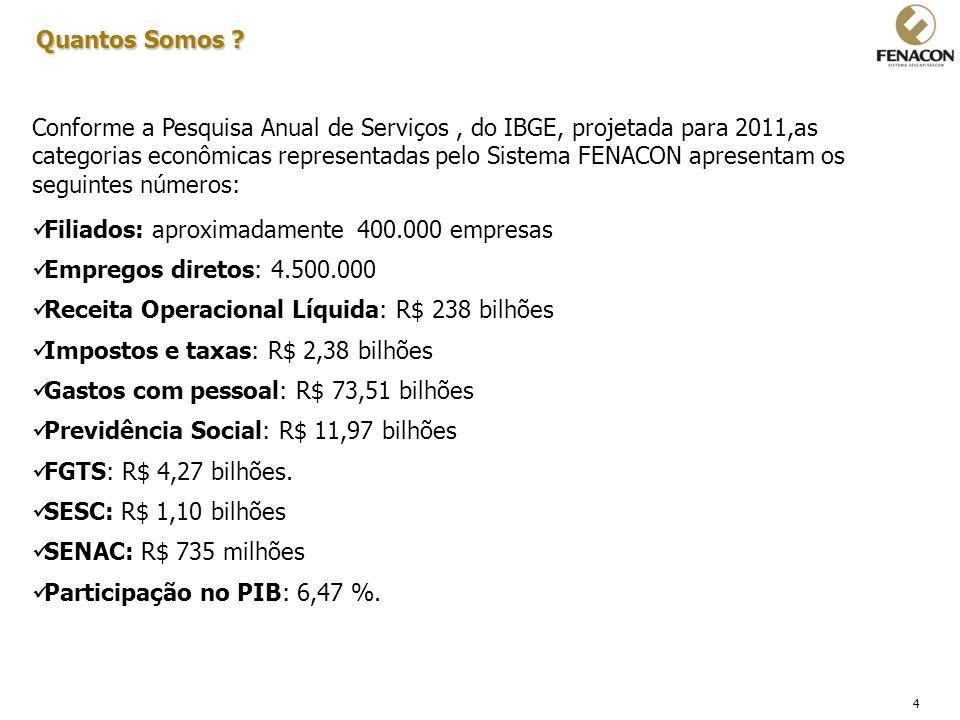 4 Conforme a Pesquisa Anual de Serviços, do IBGE, projetada para 2011,as categorias econômicas representadas pelo Sistema FENACON apresentam os seguin