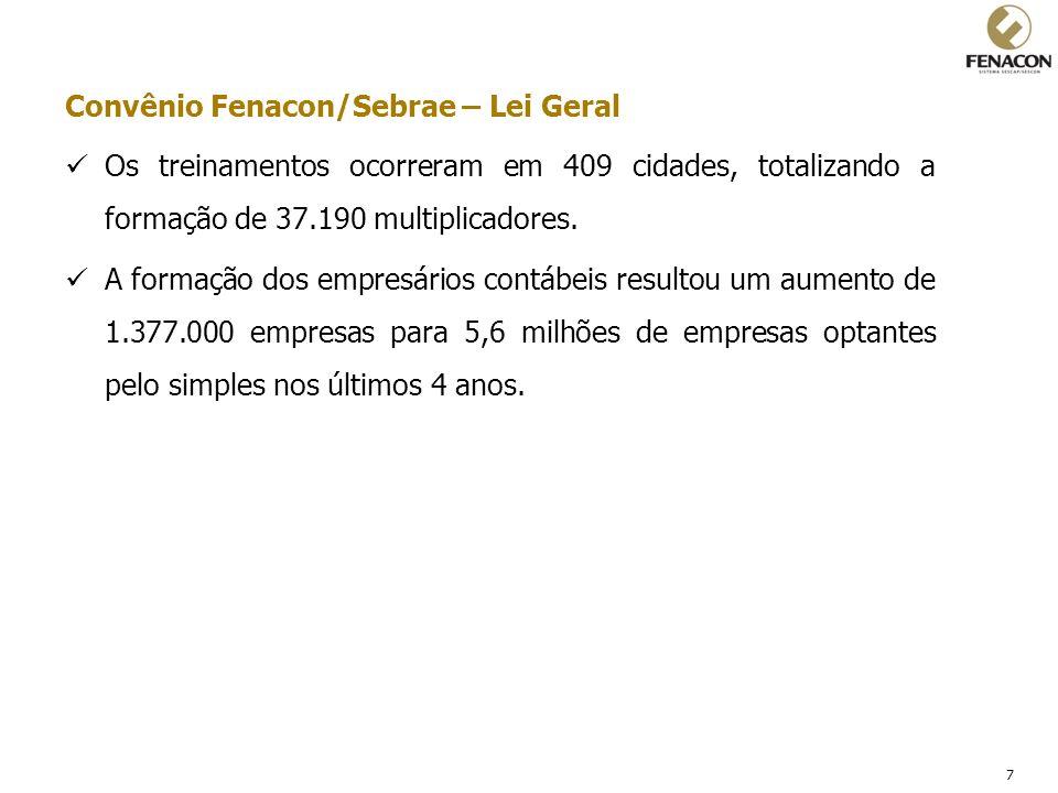 7 Convênio Fenacon/Sebrae – Lei Geral Os treinamentos ocorreram em 409 cidades, totalizando a formação de 37.190 multiplicadores. A formação dos empre