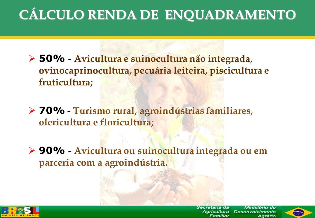 CÁLCULO RENDA DE ENQUADRAMENTO 50% - Avicultura e suinocultura não integrada, ovinocaprinocultura, pecuária leiteira, piscicultura e fruticultura; 70%