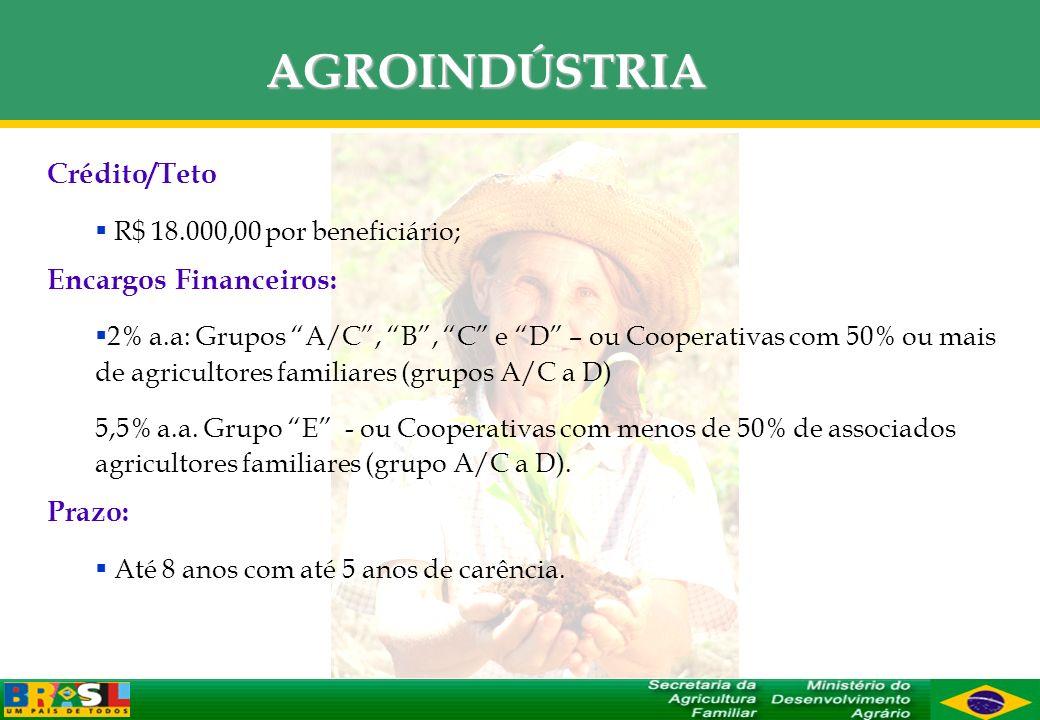 AGROINDÚSTRIA Crédito/Teto R$ 18.000,00 por beneficiário; Encargos Financeiros: 2% a.a: Grupos A/C, B, C e D – ou Cooperativas com 50% ou mais de agri