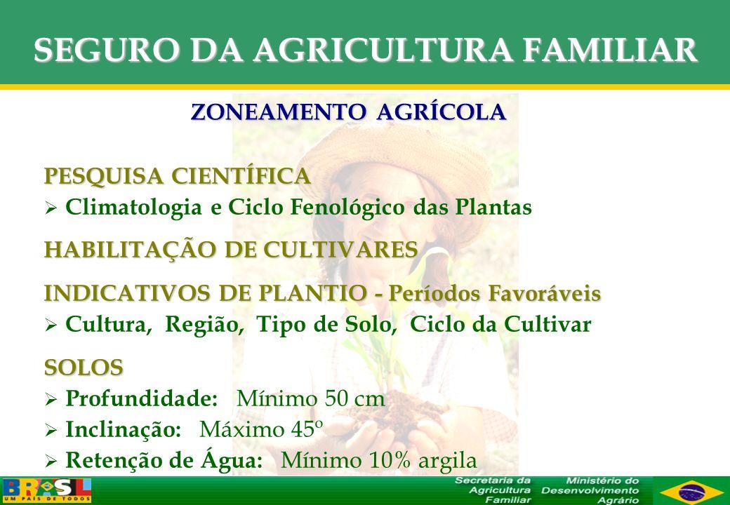SEGURO DA AGRICULTURA FAMILIAR PESQUISA CIENTÍFICA Climatologia e Ciclo Fenológico das Plantas HABILITAÇÃO DE CULTIVARES INDICATIVOS DE PLANTIO - Perí
