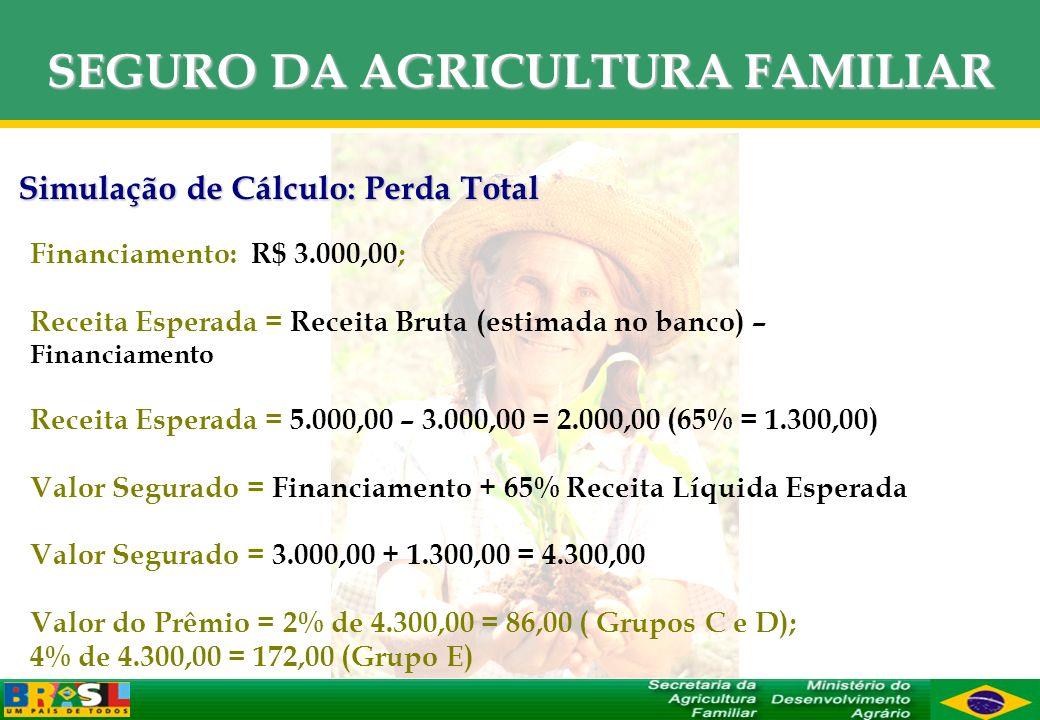 SEGURO DA AGRICULTURA FAMILIAR Simulação de Cálculo: Perda Total Financiamento: R$ 3.000,00; Receita Esperada = Receita Bruta (estimada no banco) – Fi