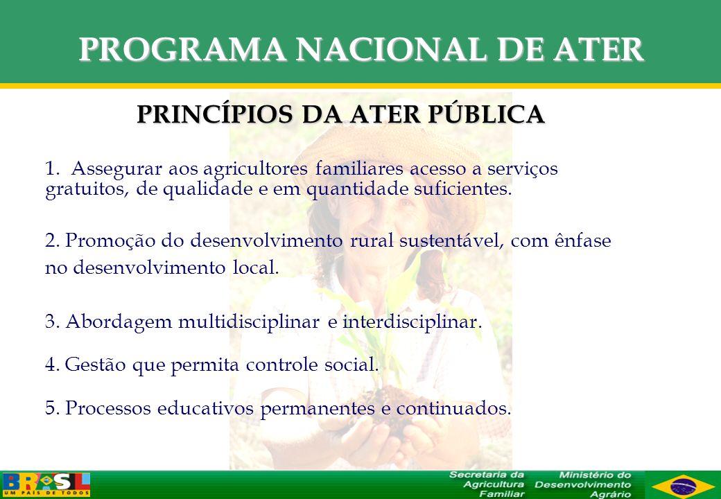 PROGRAMA NACIONAL DE ATER PRINCÍPIOS DA ATER PÚBLICA 1. Assegurar aos agricultores familiares acesso a serviços gratuitos, de qualidade e em quantidad