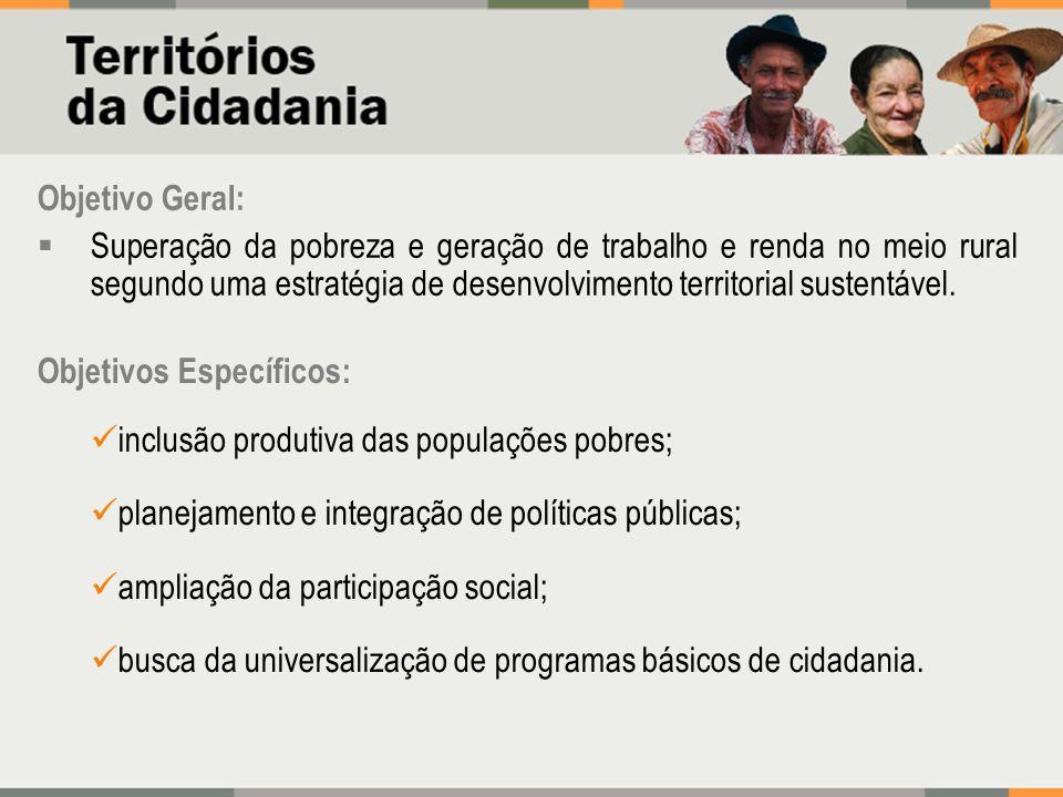 Objetivos Específicos: inclusão produtiva das populações pobres; planejamento e integração de políticas públicas; ampliação da participação social; bu