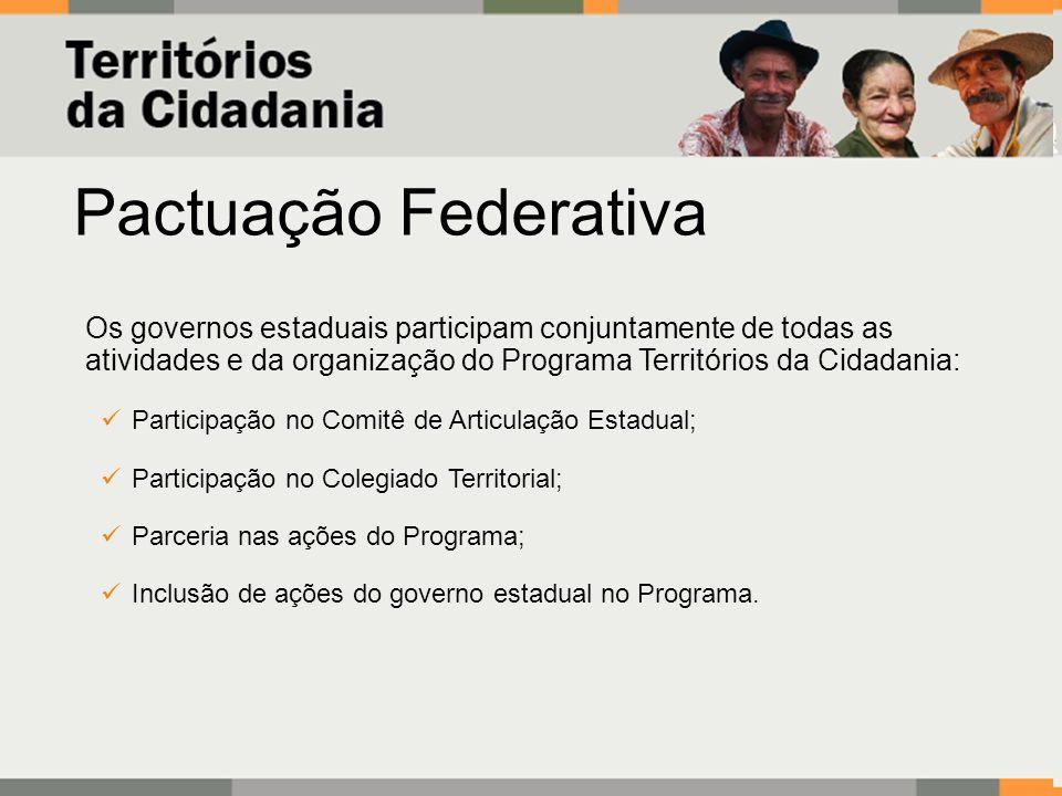 Pactuação Federativa Os governos estaduais participam conjuntamente de todas as atividades e da organização do Programa Territórios da Cidadania: Part