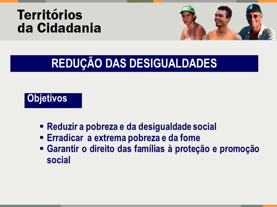Objetivos REDUÇÃO DAS DESIGUALDADES Reduzir a pobreza e da desigualdade social Erradicar a extrema pobreza e da fome Garantir o direito das famílias à