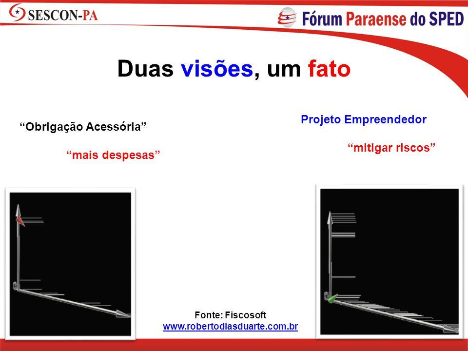 Obrigação Acessória mais despesas Duas visões, um fato Projeto Empreendedor mitigar riscos Fonte: Fiscosoft www.robertodiasduarte.com.br
