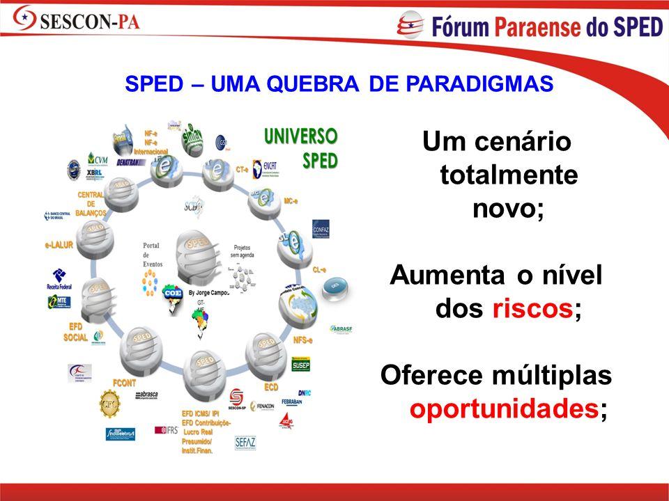 SPED – UMA QUEBRA DE PARADIGMAS Um cenário totalmente novo; Aumenta o nível dos riscos; Oferece múltiplas oportunidades;