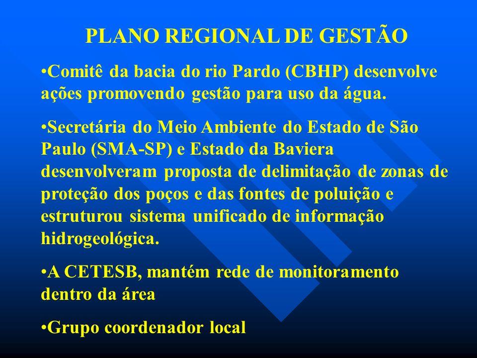 PLANO REGIONAL DE GESTÃO Comitê da bacia do rio Pardo (CBHP) desenvolve ações promovendo gestão para uso da água.