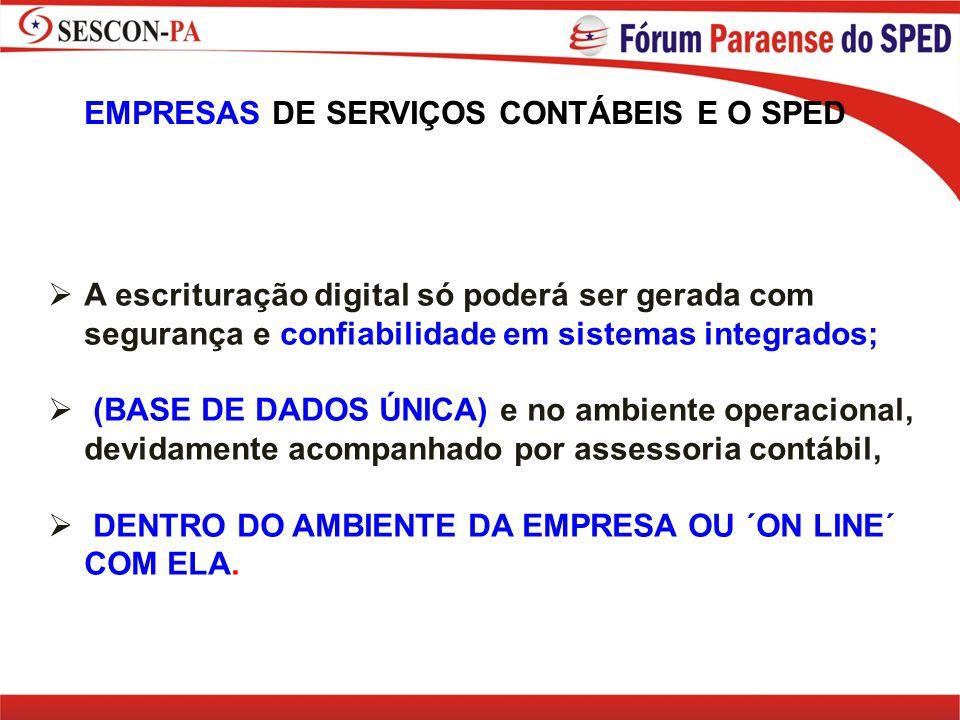EMPRESAS DE SERVIÇOS CONTÁBEIS E O SPED A escrituração digital só poderá ser gerada com segurança e confiabilidade em sistemas integrados; (BASE DE DA