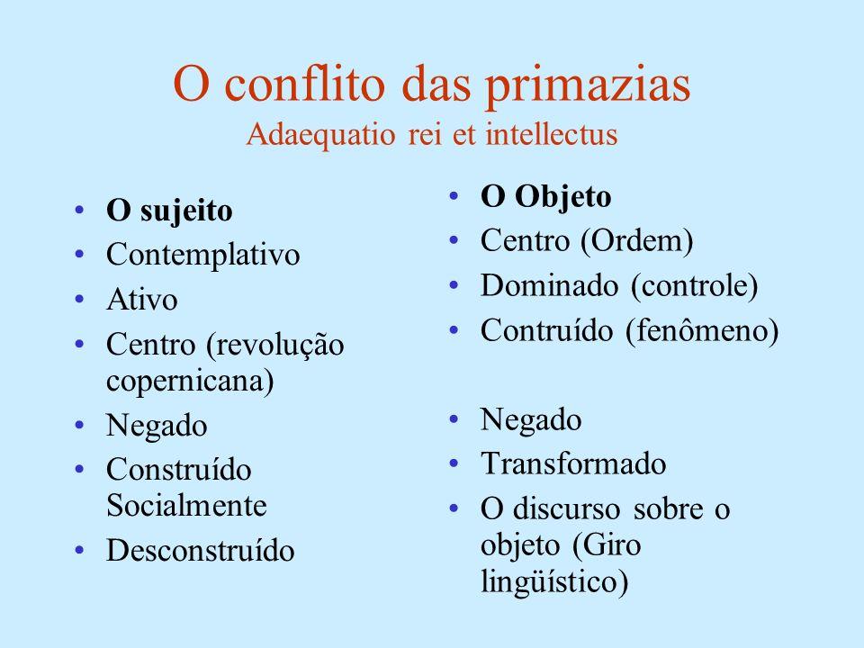 O conflito das primazias Adaequatio rei et intellectus O sujeito Contemplativo Ativo Centro (revolução copernicana) Negado Construído Socialmente Desc