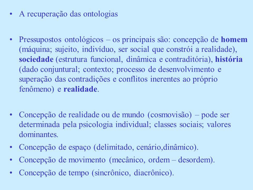A recuperação das ontologias Pressupostos ontológicos – os principais são: concepção de homem (máquina; sujeito, indivíduo, ser social que constrói a