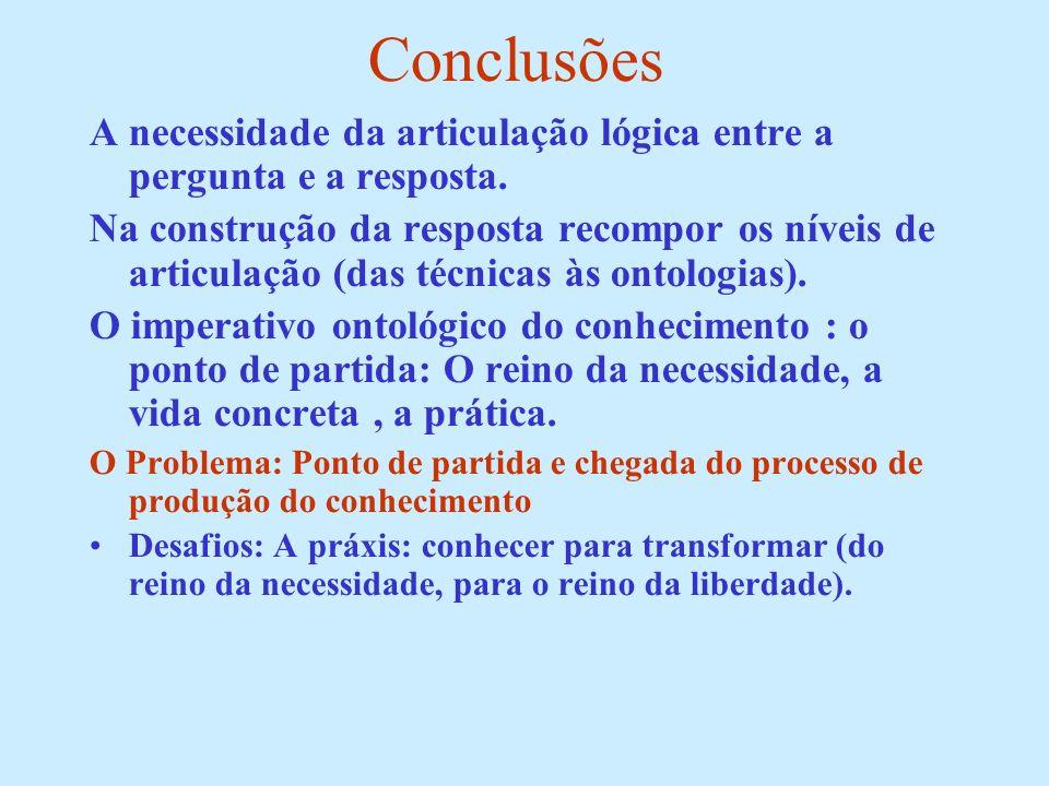 Conclusões A necessidade da articulação lógica entre a pergunta e a resposta. Na construção da resposta recompor os níveis de articulação (das técnica