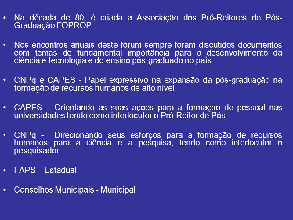 Na década de 80, é criada a Associação dos Pró-Reitores de Pós- Graduação FOPROP Nos encontros anuais deste fórum sempre foram discutidos documentos c