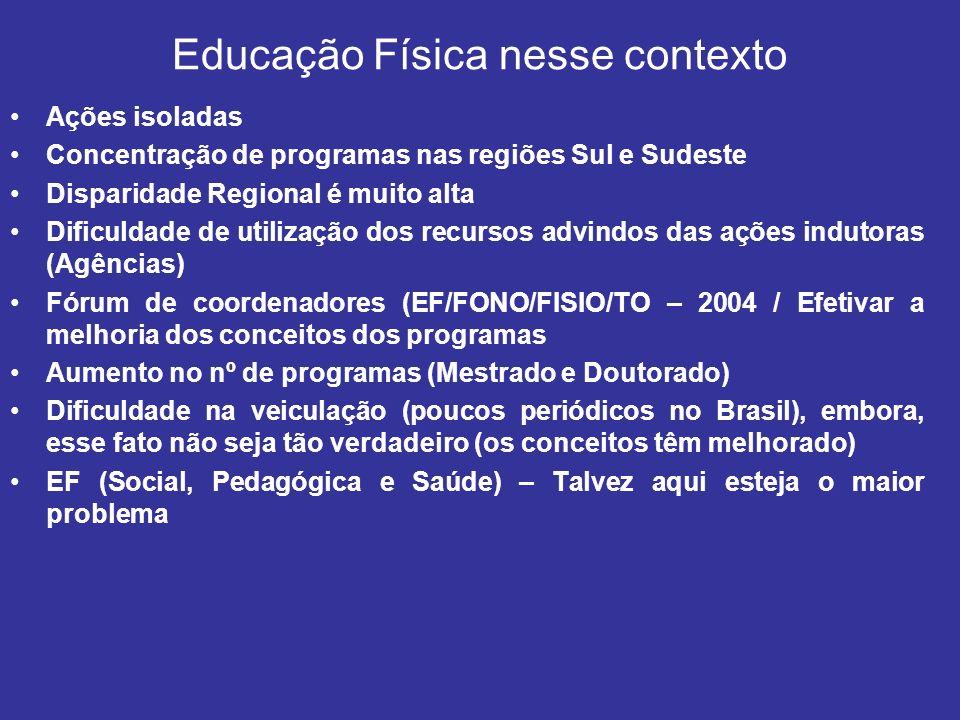 Educação Física nesse contexto Ações isoladas Concentração de programas nas regiões Sul e Sudeste Disparidade Regional é muito alta Dificuldade de uti