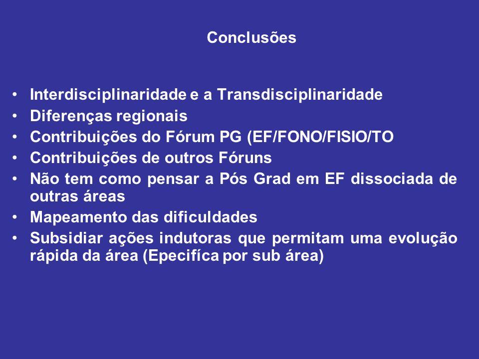Interdisciplinaridade e a Transdisciplinaridade Diferenças regionais Contribuições do Fórum PG (EF/FONO/FISIO/TO Contribuições de outros Fóruns Não te