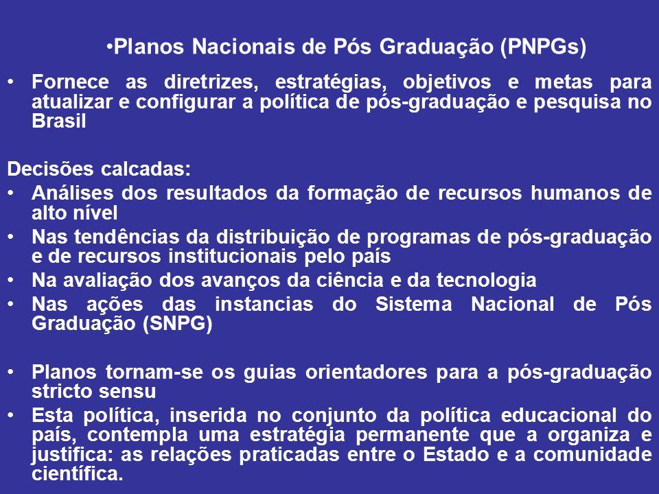 Fornece as diretrizes, estratégias, objetivos e metas para atualizar e configurar a política de pós-graduação e pesquisa no Brasil Decisões calcadas: