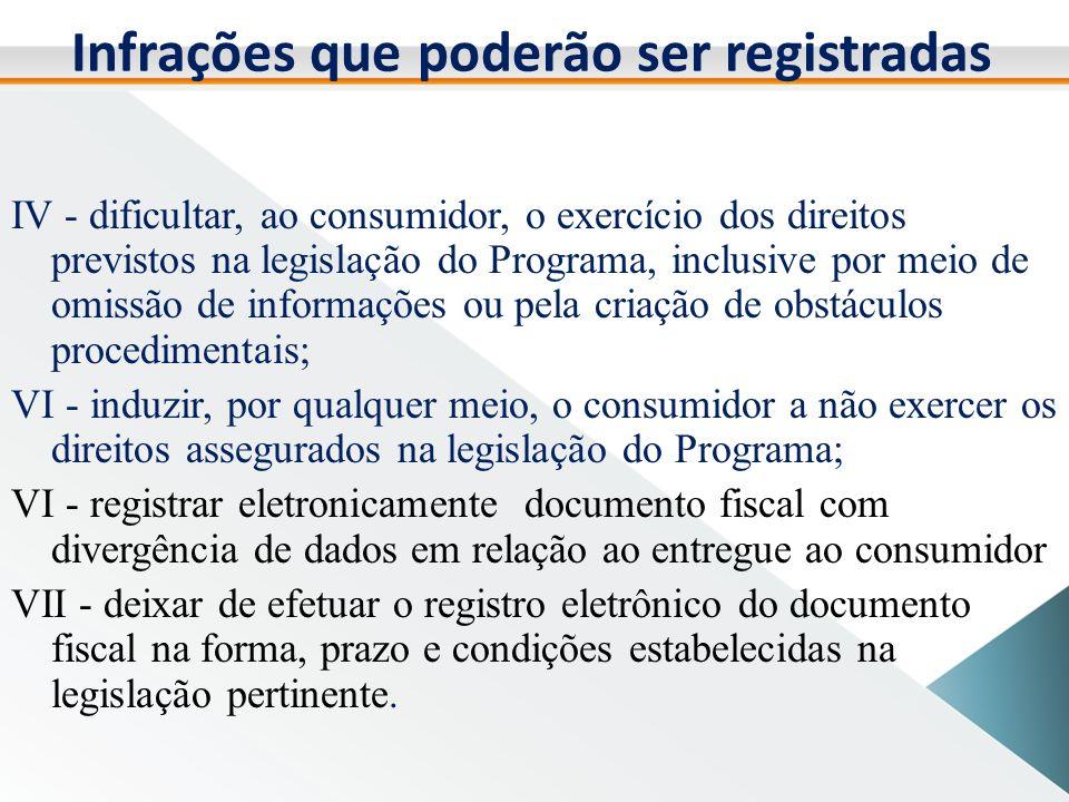 Infrações que poderão ser registradas IV - dificultar, ao consumidor, o exercício dos direitos previstos na legislação do Programa, inclusive por meio de omissão de informações ou pela criação de obstáculos procedimentais; VI - induzir, por qualquer meio, o consumidor a não exercer os direitos assegurados na legislação do Programa; VI - registrar eletronicamente documento fiscal com divergência de dados em relação ao entregue ao consumidor VII - deixar de efetuar o registro eletrônico do documento fiscal na forma, prazo e condições estabelecidas na legislação pertinente.