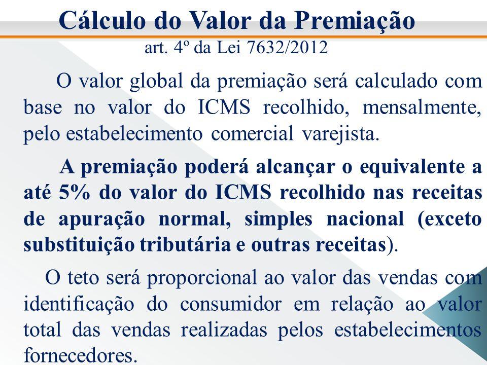 O valor global da premiação será calculado com base no valor do ICMS recolhido, mensalmente, pelo estabelecimento comercial varejista.