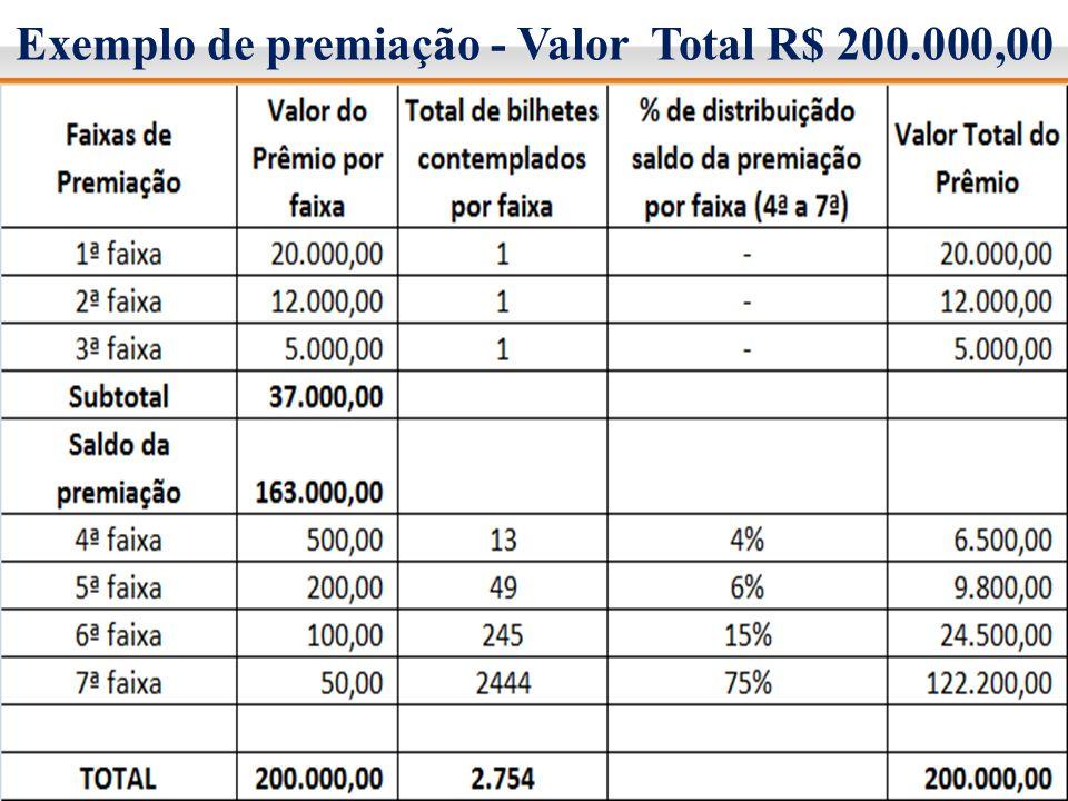 Exemplo de premiação - Valor Total R$ 200.000,00