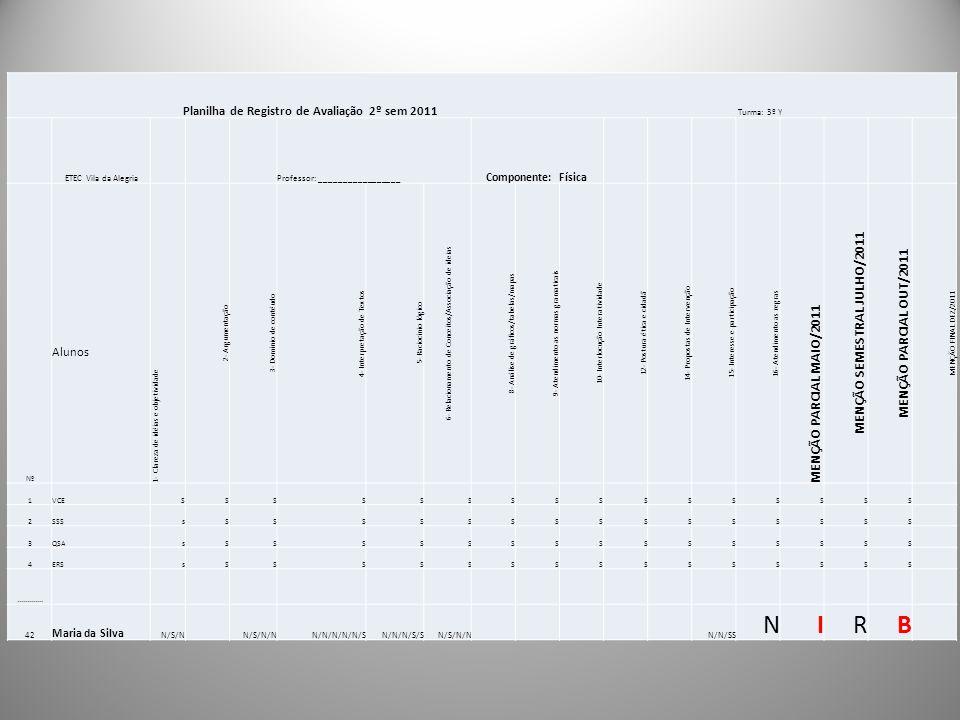 Planilha de Registro de Avaliação 2º sem 2011 Turma: 3º Y ETEC Vila da AlegriaProfessor: _________________ Componente: Física Nº Alunos 1- Clareza de