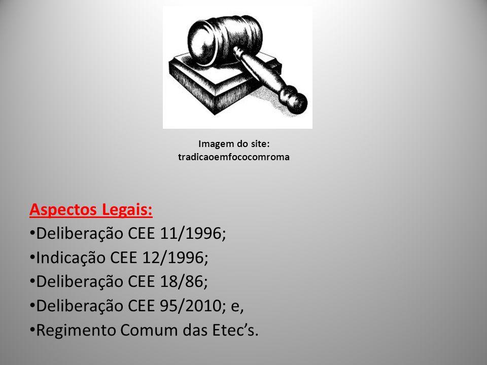 Imagem do site: tradicaoemfococomroma Aspectos Legais: Deliberação CEE 11/1996; Indicação CEE 12/1996; Deliberação CEE 18/86; Deliberação CEE 95/2010;