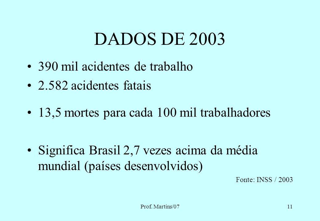 Prof. Martins/0710 ACIDENTES NO TRABALHO