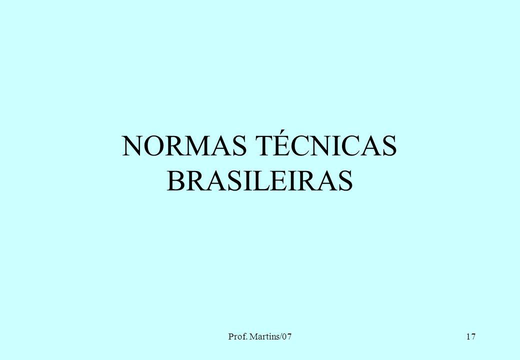 Prof. Martins/0716 CLT Capítulo V do Título II Segurança e Medicina do Trabalho (Arts. 154 a 201)