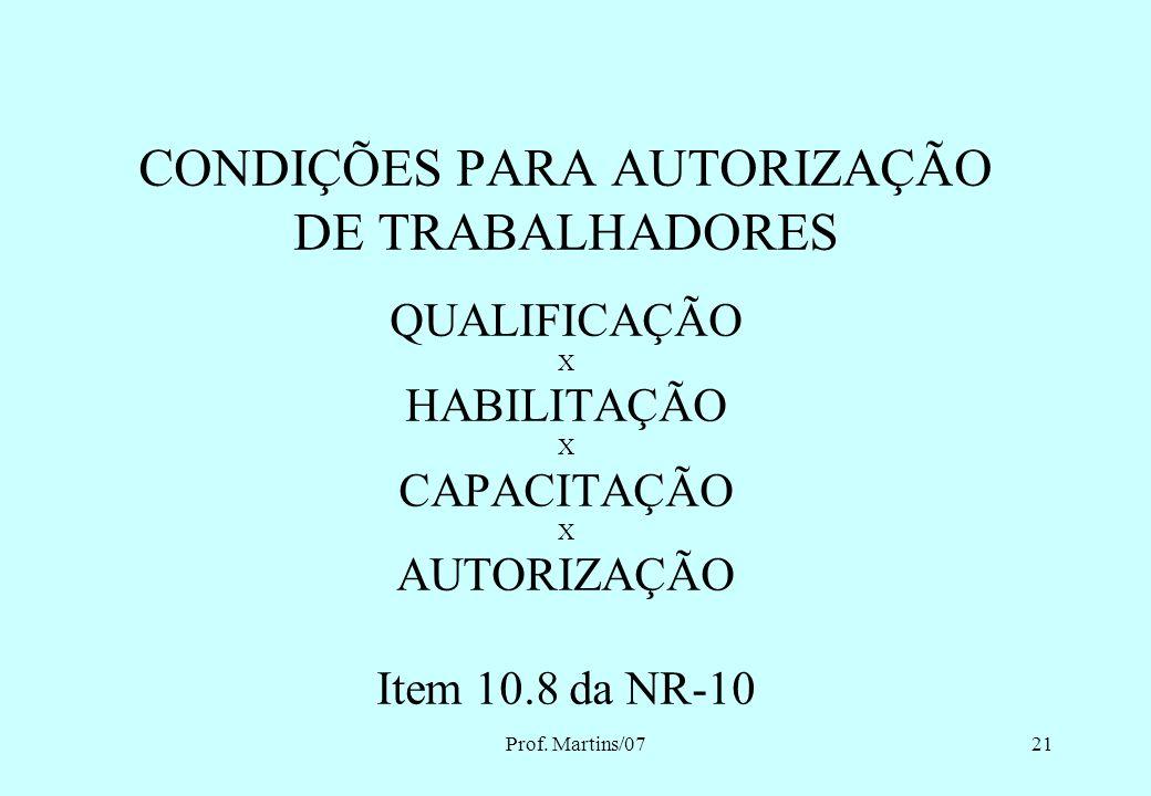 Prof. Martins/0720 NRs NR-5 – Comissão Interna de Prevenção de Acidentes – CIPA NR-6 – Equipamento de Proteção Individual NR-17 – Ergonomia NR-26 – Si