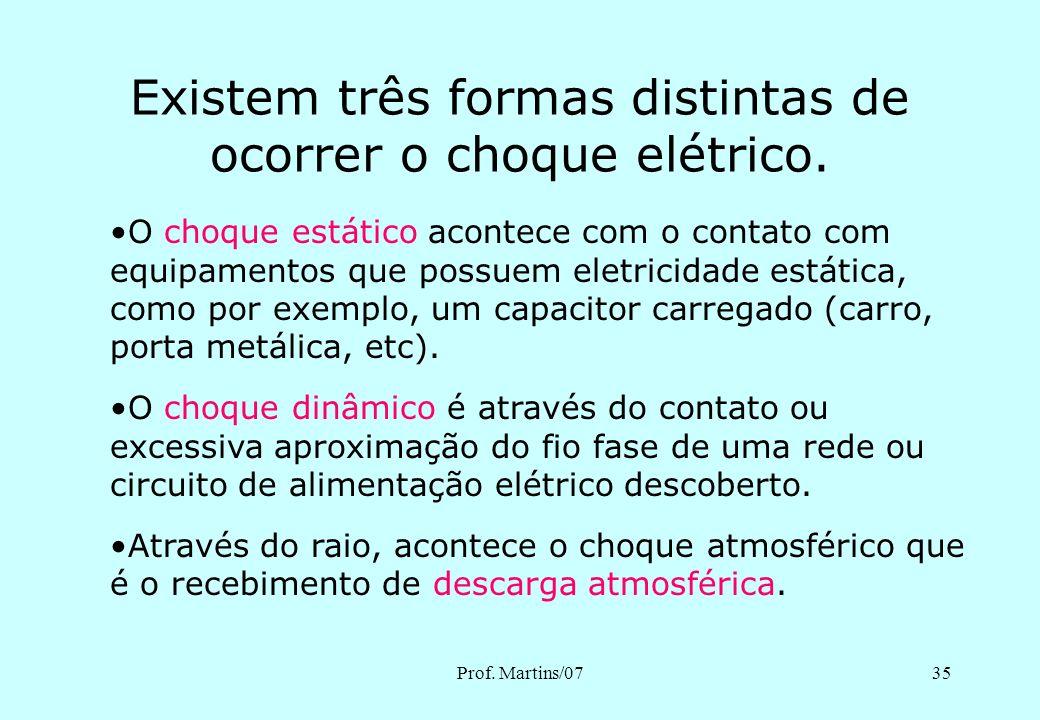 Prof. Martins/0734 O choque elétrico corrente elétrica que passa através do corpo humano ou de um animal qualquer. O pior choque é aquele que, atraves