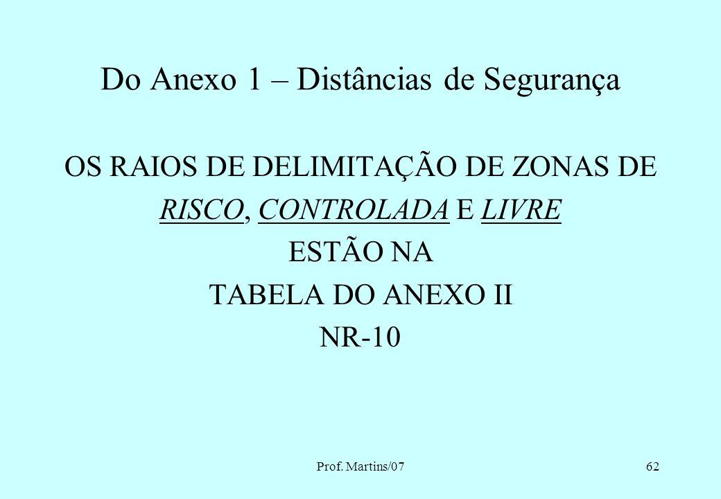 Prof. Martins/0761 SERVIÇOS EM INSTALAÇÕES ENERGIZADAS ZC ZR Rr PE ÁREA DE TRABALHO RC