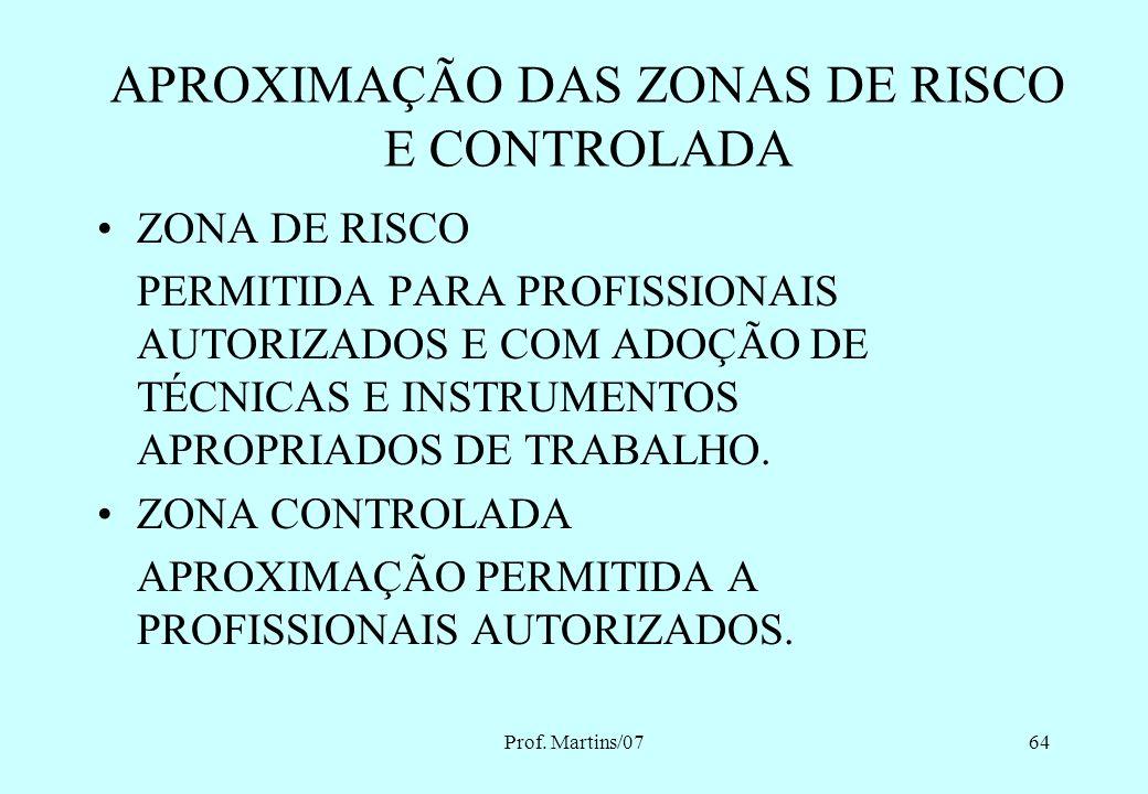 Prof. Martins/0763 TABELA DE RAIOS DE DELIMITAÇÃO DE ZONAS DE RISCO, CONTROLADA E LIVRE Faixa de Tensão Nominal da instalação elétrica, em kV Rr – Rai