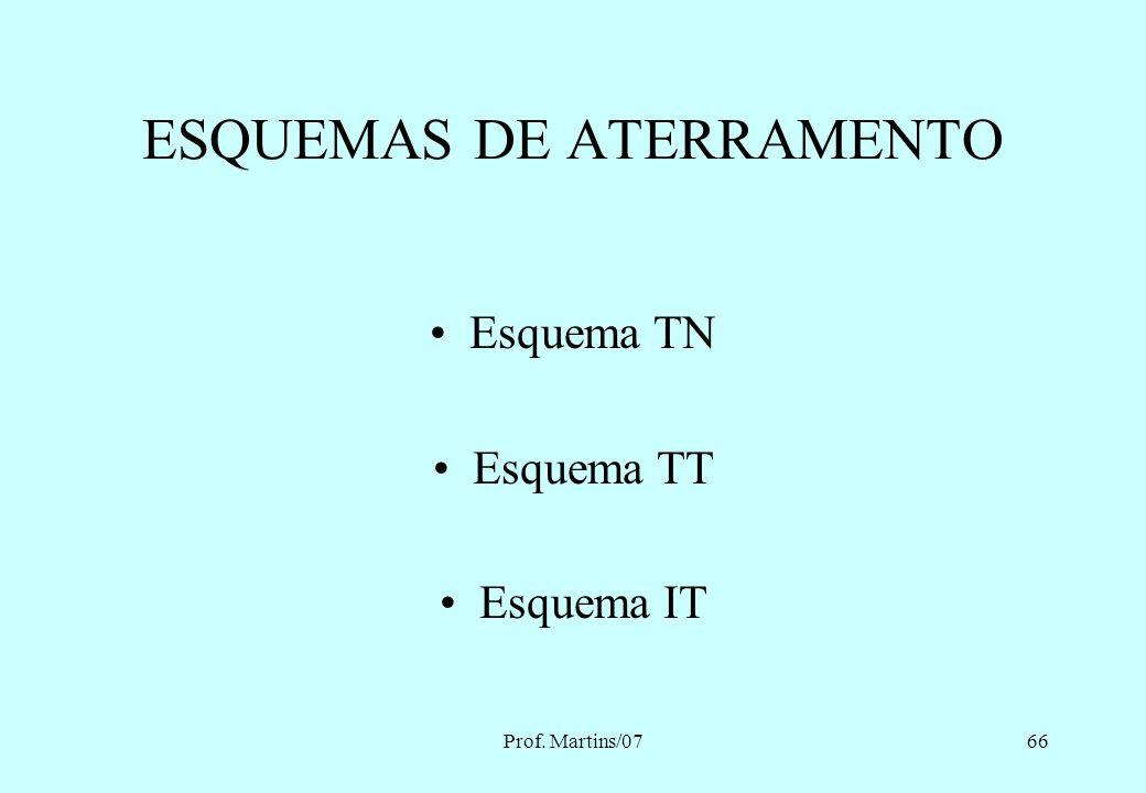 Prof. Martins/0765 ATERRAMENTO DE PROTEÇÃO TEMPORÁRIO MEDIDAS DE PROTEÇÃO COLETIVA