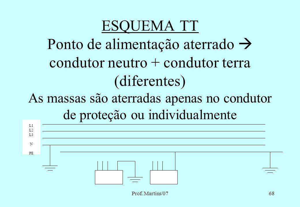 Prof. Martins/0767 ESQUEMA TN Ponto de alimentação aterrado condutor neutro = condutor terra (podem ser dois ou um só) As massas são aterradas no (s)