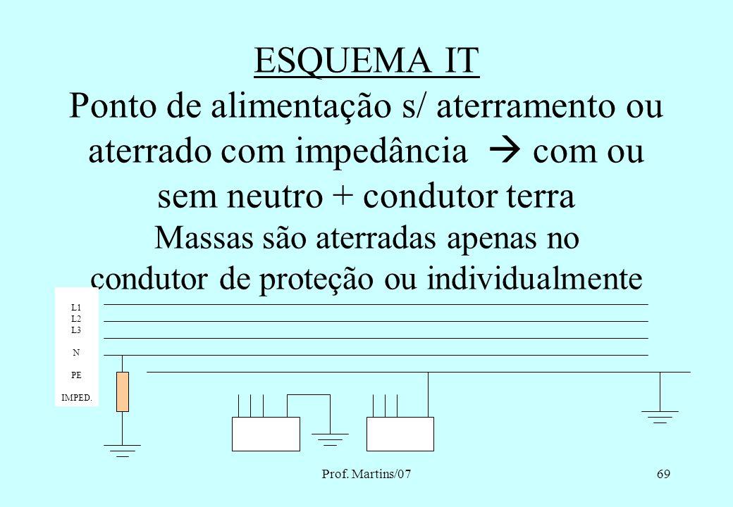 Prof. Martins/0768 ESQUEMA TT Ponto de alimentação aterrado condutor neutro + condutor terra (diferentes) As massas são aterradas apenas no condutor d