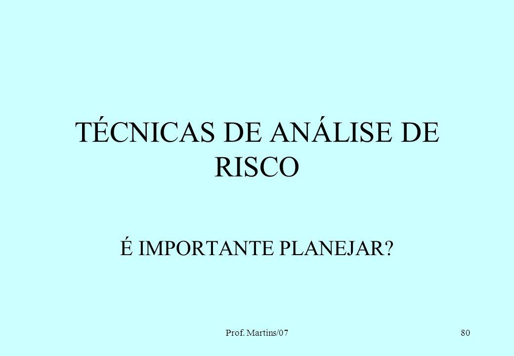 Prof. Martins/0779 RISCOS ADICIONAIS ALTURA AMBIENTES CONFINADOS ÁREAS CLASSIFICADAS UMIDADE CONDIÇÕES ATMOSFÉRICAS