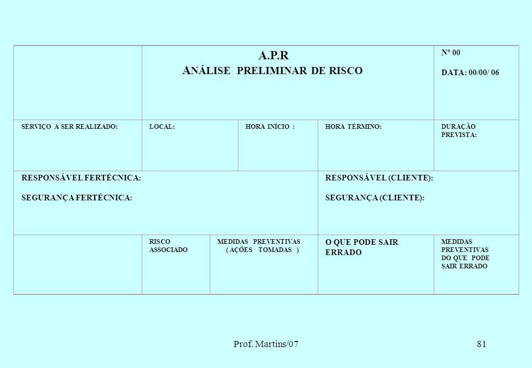 Prof. Martins/0780 TÉCNICAS DE ANÁLISE DE RISCO É IMPORTANTE PLANEJAR?