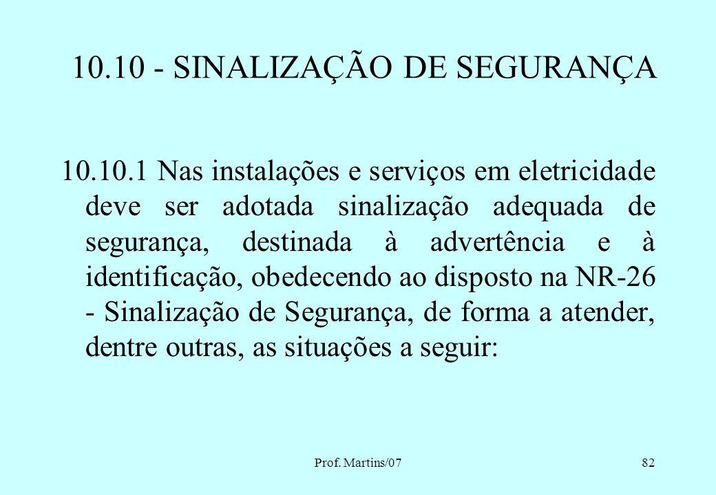 Prof. Martins/0781 A.P.R A NÁLISE PRELIMINAR DE RISCO Nº 00 DATA: 00/00/ 06 SERVIÇO A SER REALIZADO: LOCAL: HORA INÍCIO : HORA TÉRMINO: DURAÇÃO PREVIS