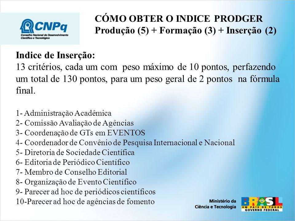 Indice de Inserção: 13 critérios, cada um com peso máximo de 10 pontos, perfazendo um total de 130 pontos, para um peso geral de 2 pontos na fórmula f