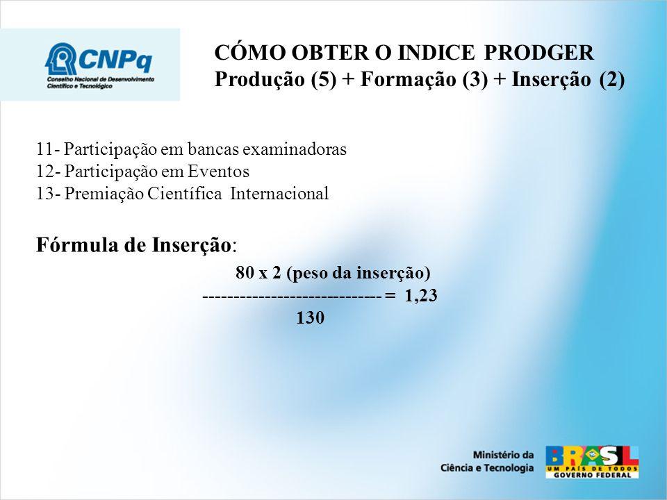 11- Participação em bancas examinadoras 12- Participação em Eventos 13- Premiação Científica Internacional Fórmula de Inserção: 80 x 2 (peso da inserç