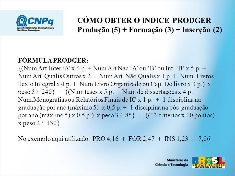 FÓRMULA PRODGER: {(Num Art.Inter A x 6 p. + Num Art Nac A ou B ou Int. B x 5 p. + Num Art. Qualis Outros x 2 + Num Art. Não Qualis x 1 p. + Num Livros