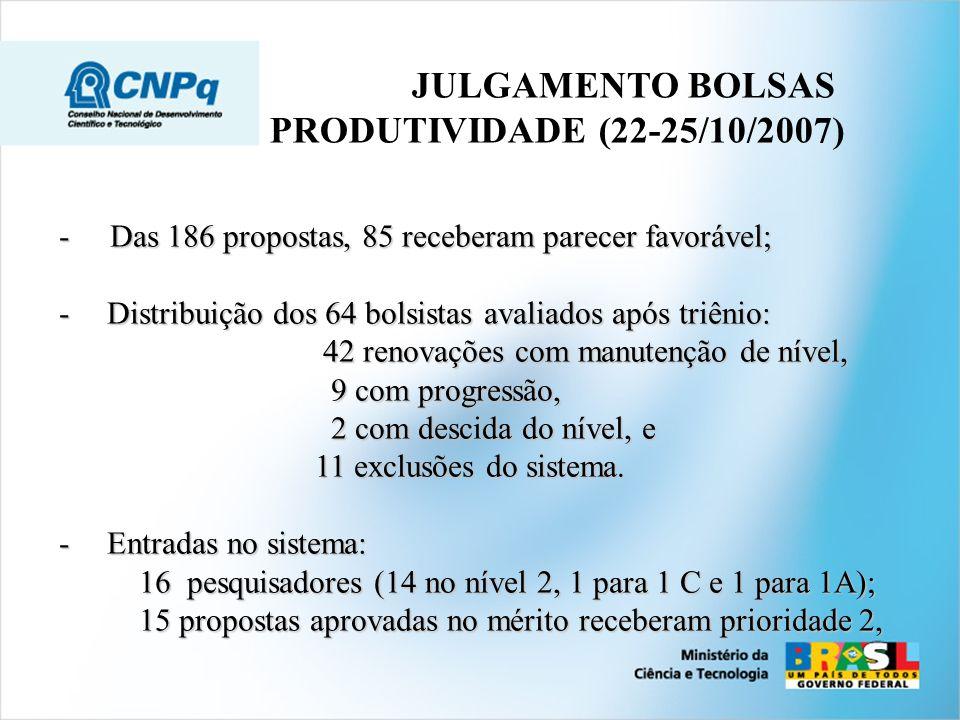 - Das 186 propostas, 85 receberam parecer favorável; -Distribuição dos 64 bolsistas avaliados após triênio: 42 renovações com manutenção de nível, 42