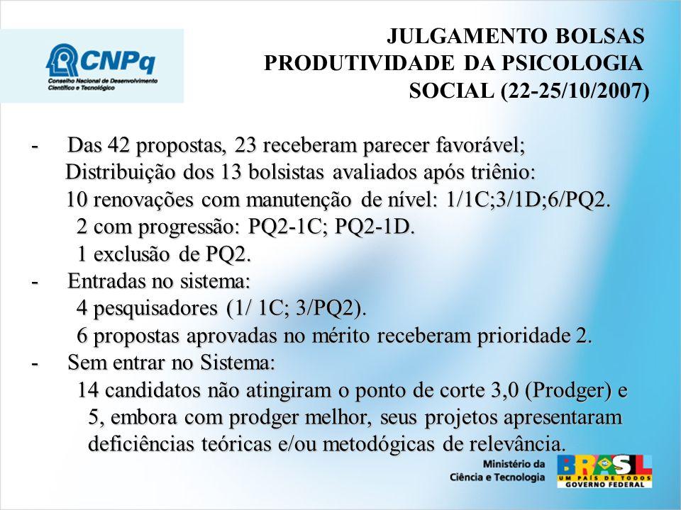 Produtividade em pesquisa - PQ AnoDem.TotalDem.P.S.**Porcent.FV TotalFV P.S.Porcent.