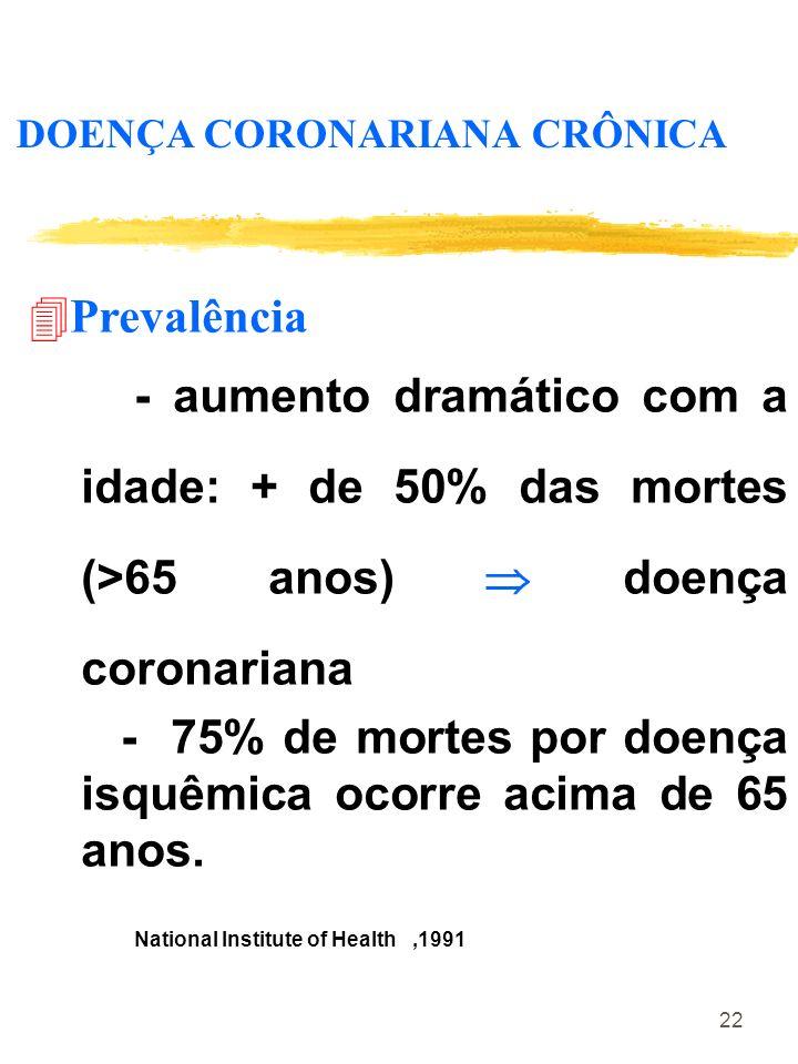 22 DOENÇA CORONARIANA CRÔNICA Prevalência - aumento dramático com a idade: + de 50% das mortes (>65 anos) doença coronariana - 75% de mortes por doenç